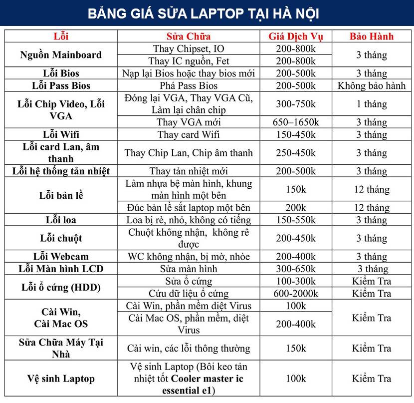 gia-sua-chua-laptop-HA-NOI